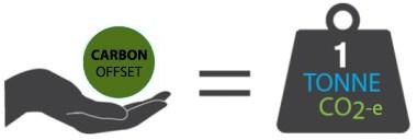 1-Carbon-Offset-1-tonne-of-CO2-e-color-changes
